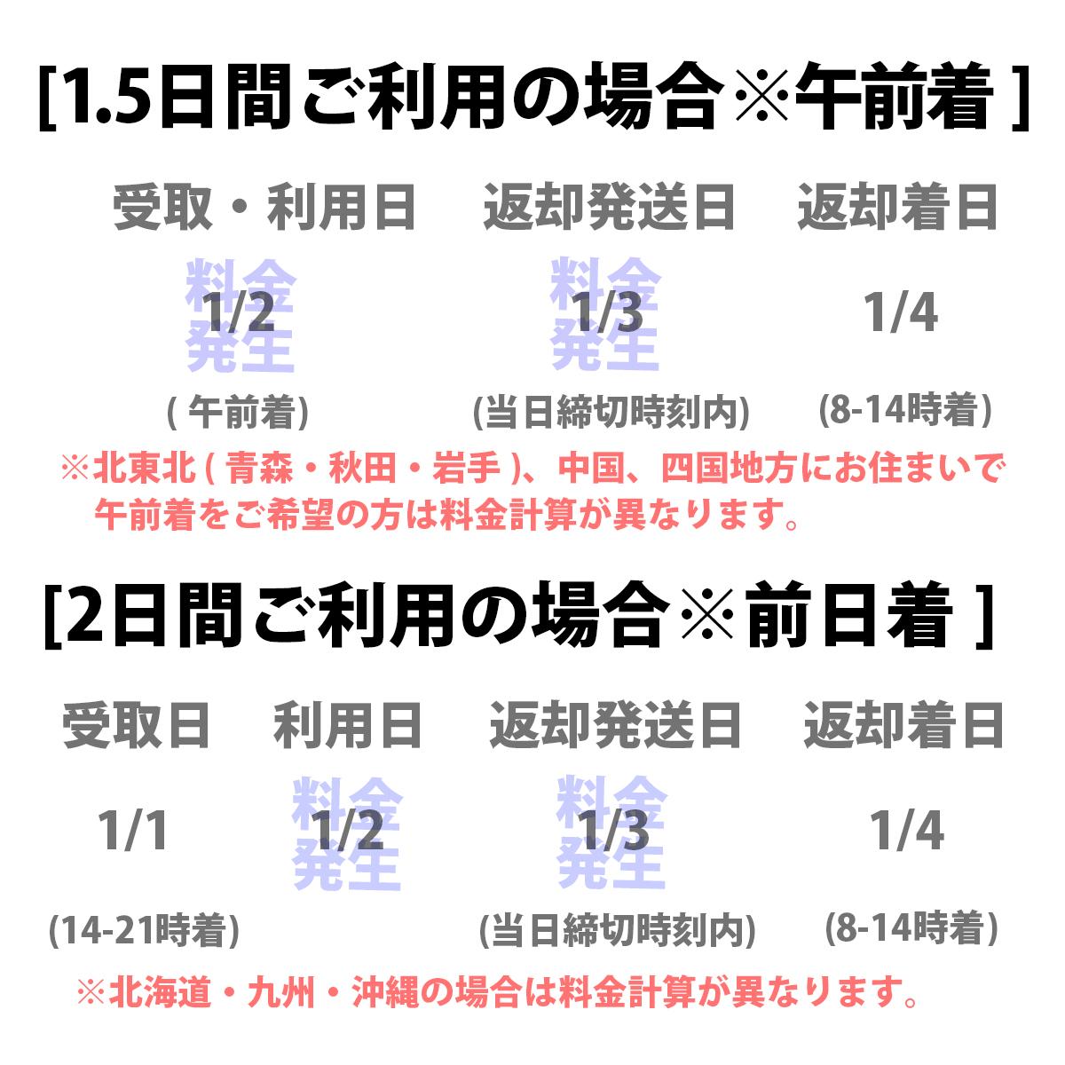 宅配レンタル★Canon EF70-200mm F2.8L IS II USM★1日1,780円 前日着_画像2