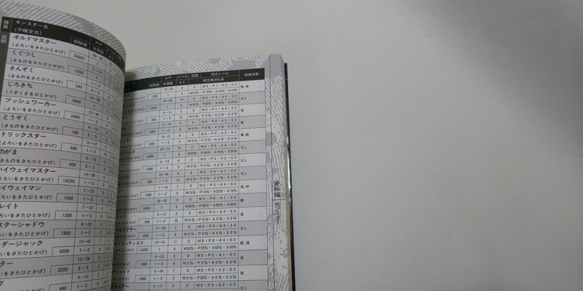 【送料無料】 SFC ウィザードリィ外伝 Ⅳ + 公式ガイドブック 胎魔の鼓動 箱説付き_画像8