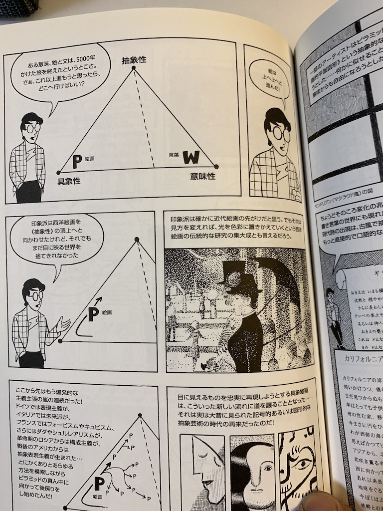 マンガ学 マンガによりマンガのためのマンガ理論 SCOTT McCLOUD 岡田斗司夫監訳_画像6