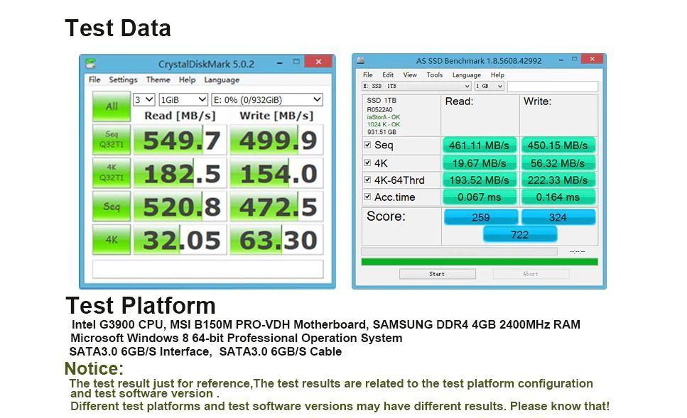 【送料無料】 超高速 超大容量 1TB SDD Goldenfir SATA3 / 6.0Gbps 新品 2.5インチ 高速 NAND TLC 内蔵 デスクトップPC ノートパソコン_画像2