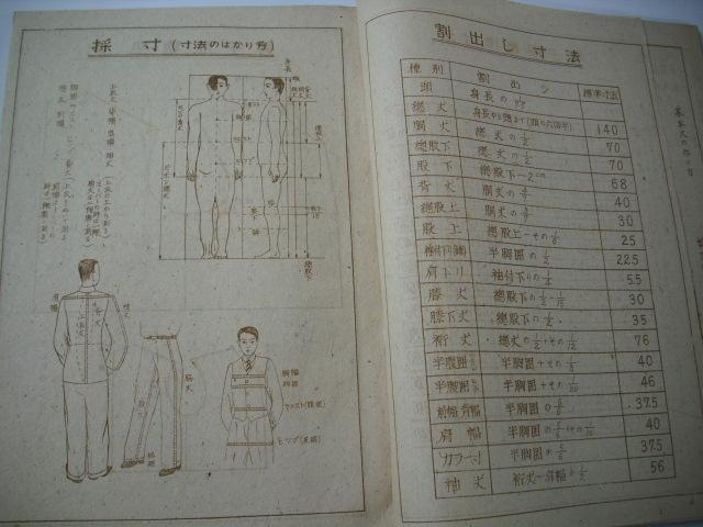 紳士服裁断全書 東海洋裁文化協会 昭和21年_画像4