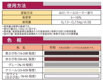 送料込み 白色さび止め塗料「ニッペ ハイポンファインデクロ 白 4㎏」日本ペイント_画像3