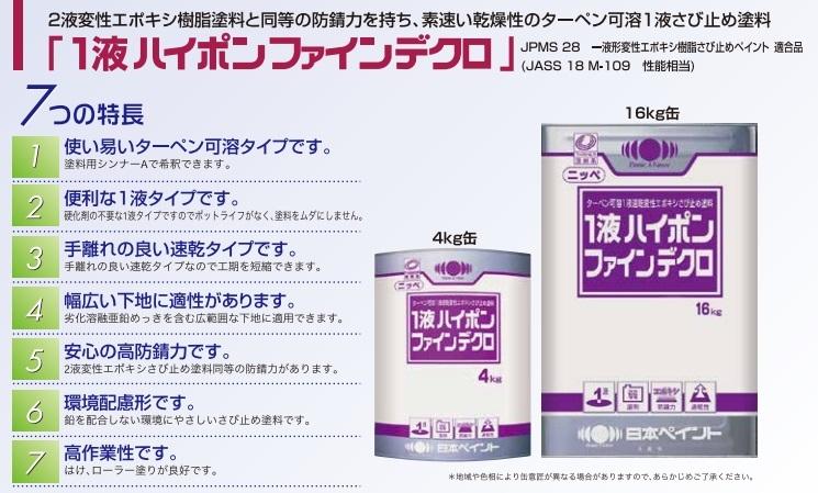 送料込み 白色さび止め塗料「ニッペ ハイポンファインデクロ 白 4㎏」日本ペイント_画像2