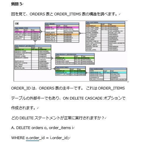 ☆★合格への最短ルート Oracle Database 12c SQL基礎 (1Z0-061 ) 日本語問題集☆★_画像3
