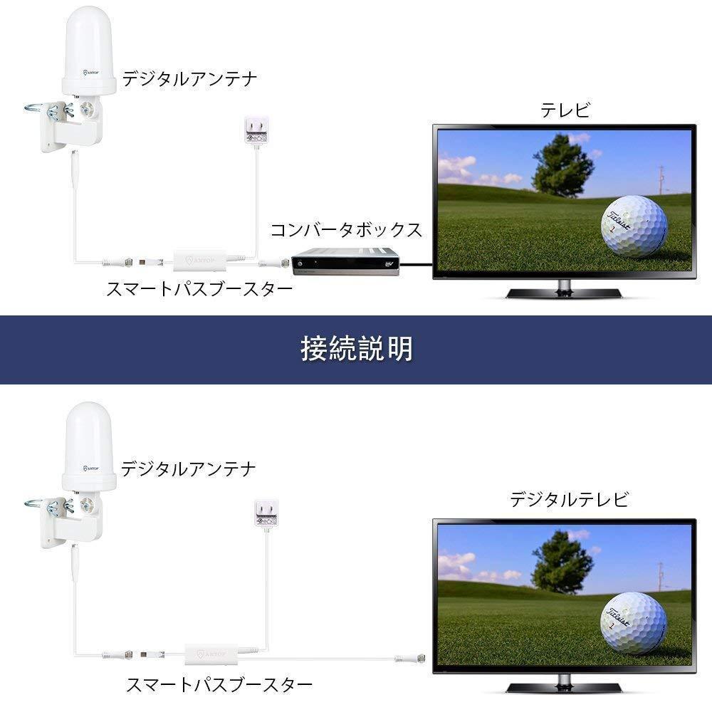【送料無料】室外 HD TV アンテナ ANTOP 地上デジタル UFOアンテナ UHF対応 スマートパス増幅 360度全方位受信 5M同軸ケーブル 防水外観_画像4