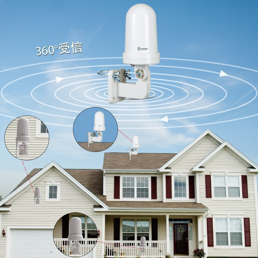 【送料無料】室外 HD TV アンテナ ANTOP 地上デジタル UFOアンテナ UHF対応 スマートパス増幅 360度全方位受信 5M同軸ケーブル 防水外観_画像3
