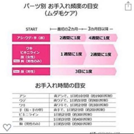 Panasonic光エステ ボディ&フェイス用 ES-WH96-S 新品・未使用 1000円~スタート 最落なし!!_画像6