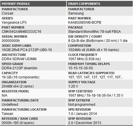Corsair DDR4-3333 32GB(16GBx2) CMK64GX4M4B3333C16 Samsung B-Die VENGEANCE LPX 送料無料_画像3