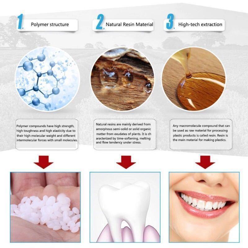 【格安価格】フィッティングビーズ10g《歯の損傷修復、歯の固定》インスタントスマイル 抜け歯、差し歯、歯の補修、粘着に最適~DX_画像6