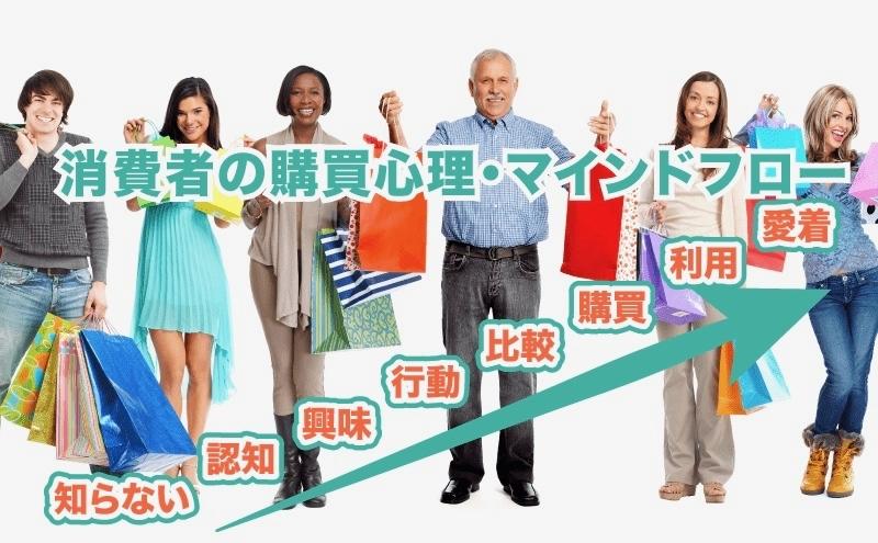 圧倒的に消費者の心を掴む出品が出来る方法 しっかりと買い手を生み出す考え方 マーケティングの裏技_画像3