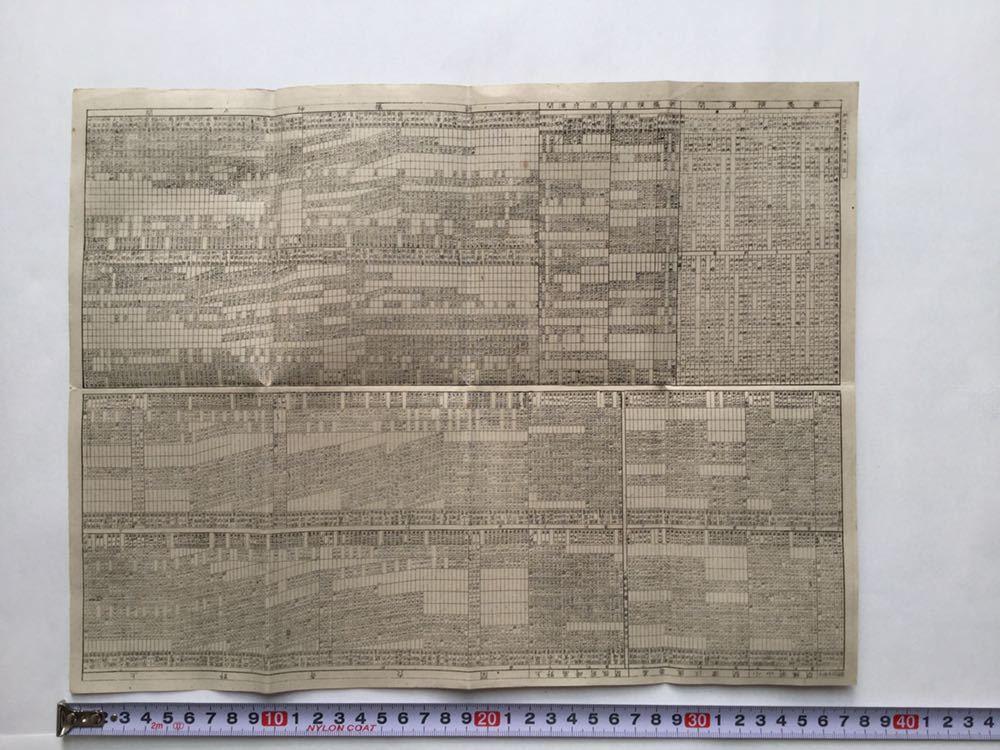 鉄道汽車時間表明治35年 時刻表 昭和33,35年 名鉄 豊橋駅 シキシマパン 全3冊_画像4