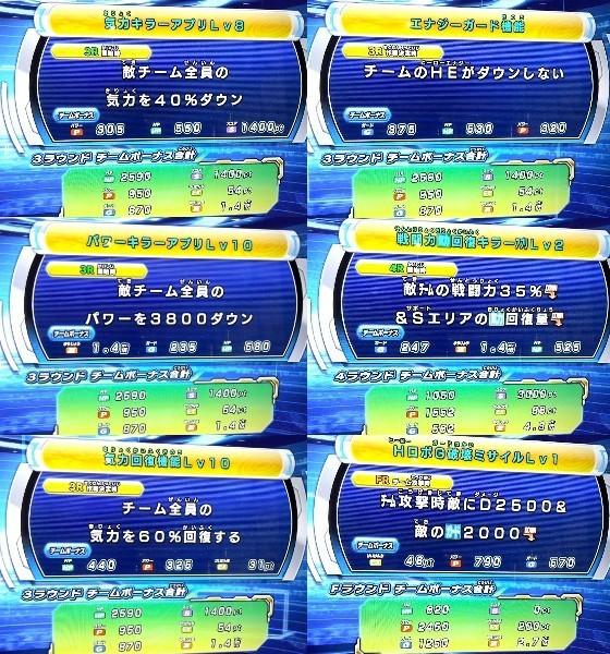 3アバターセット スーパードラゴンボールヒーローズ ライセンス _画像6