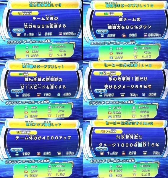 3アバターセット スーパードラゴンボールヒーローズ ライセンス _画像8