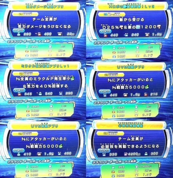 3アバターセット スーパードラゴンボールヒーローズ ライセンス _画像9