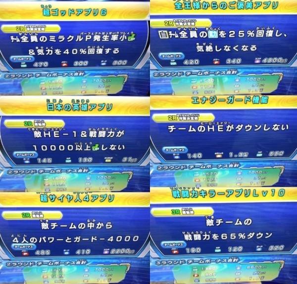 3アバターセット スーパードラゴンボールヒーローズ ライセンス _画像2