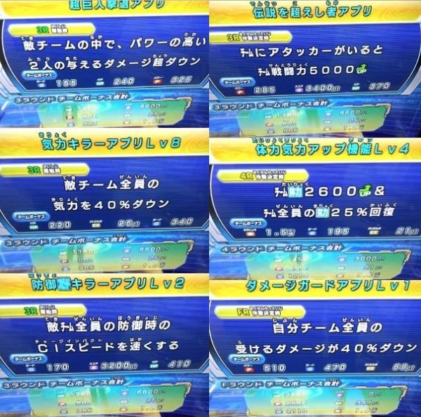 3アバターセット スーパードラゴンボールヒーローズ ライセンス _画像3