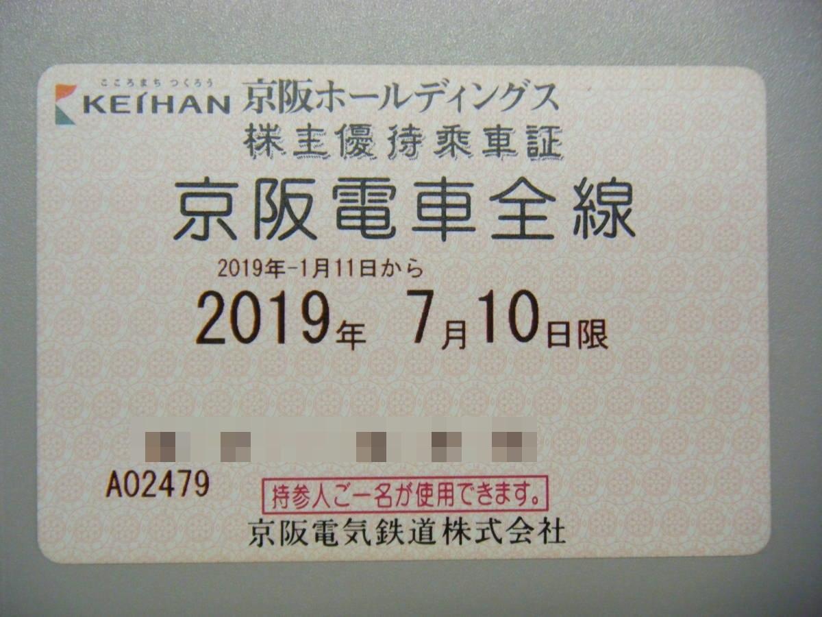 期限切れ 使用済 京阪電車 株主優待乗車証 6か月定期券