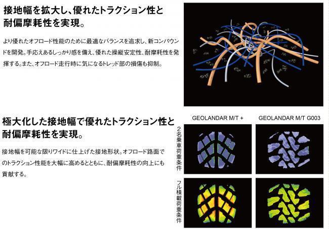 KMC XD811 ROCKSTAR2 ハマーH3 FJクルーザー 17インチマッドタイヤホイールセット YOKOHAMA GEOLANDAR MT 265/70R17 285/70R17 35x12.50R17_画像4