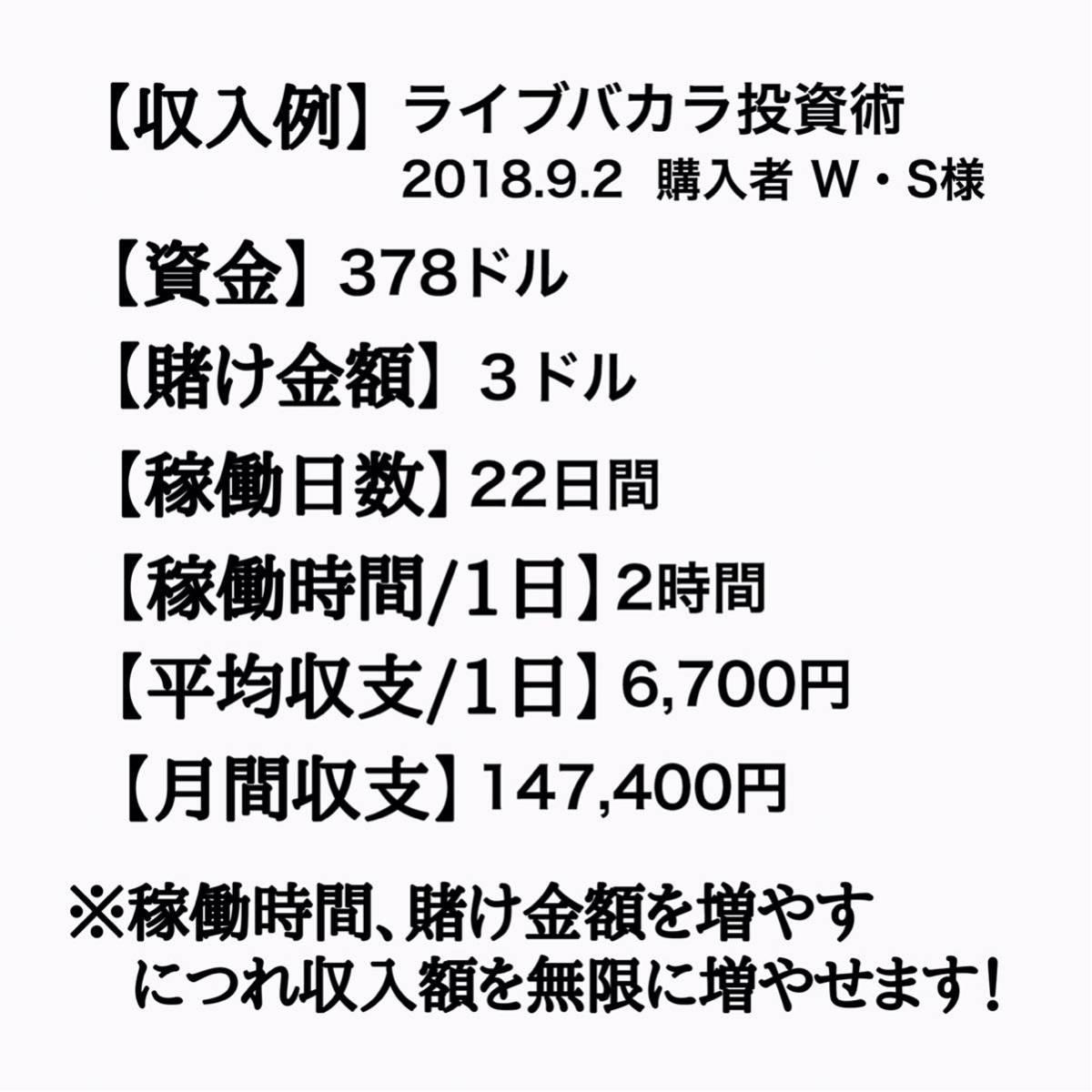 《先着3名様限定》通常価格¥90,000円⇒先着限定価格¥6,980円 完全オリジナル極秘投資術セット 攻略法 仮想通貨 FX 投資 カジノ 副業_画像7