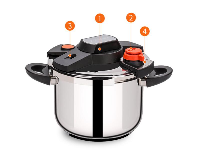 圧力鍋 ステンレス製 プレッシャークッカー 電気圧力鍋万能調理器 直径24cm 蒸し器付き 調理器具 家庭用_画像7