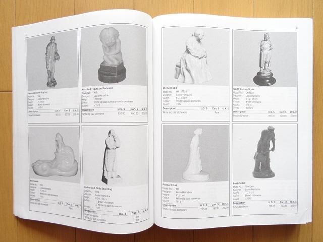 洋書◆ロイヤルドルトン作品写真集 5th 本 工芸品 陶磁器 人形 Royal Doulton_画像2