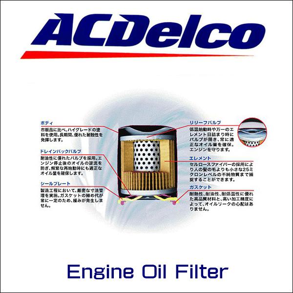 ◇全国送料510円! 新品 ACDelco ACデルコ PFL400A オイル エレメント フィルター 1個 ナイトロ チェロキー PTクルーザー_画像3