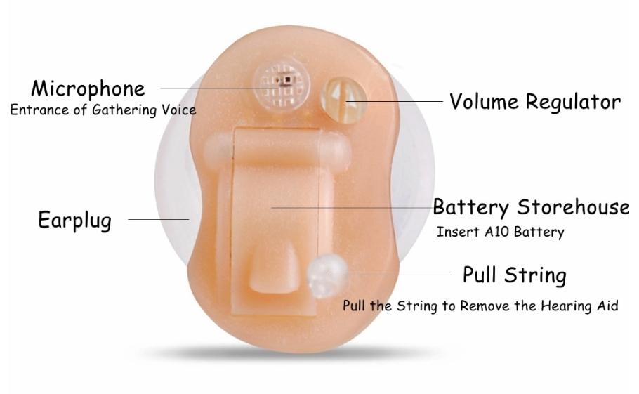 【新品・送料無料】ミニ不可視 CIC 補聴器デジタル 補聴器 老人 A10 バッテリー 耳のサウンドアンプ 難聴_画像3
