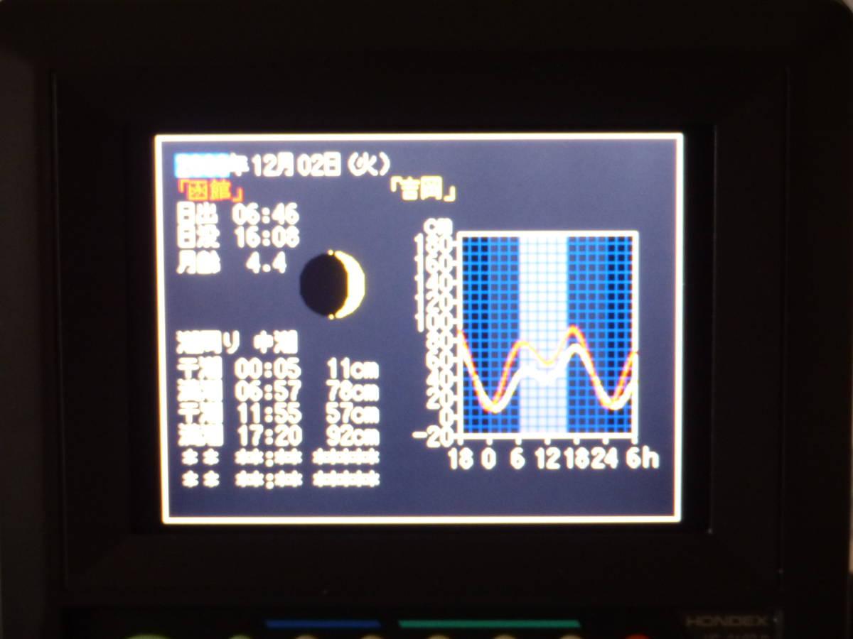 超美品 お得 フルセット ホンデックス GPS HE-61GPⅡ 5型 _画像4
