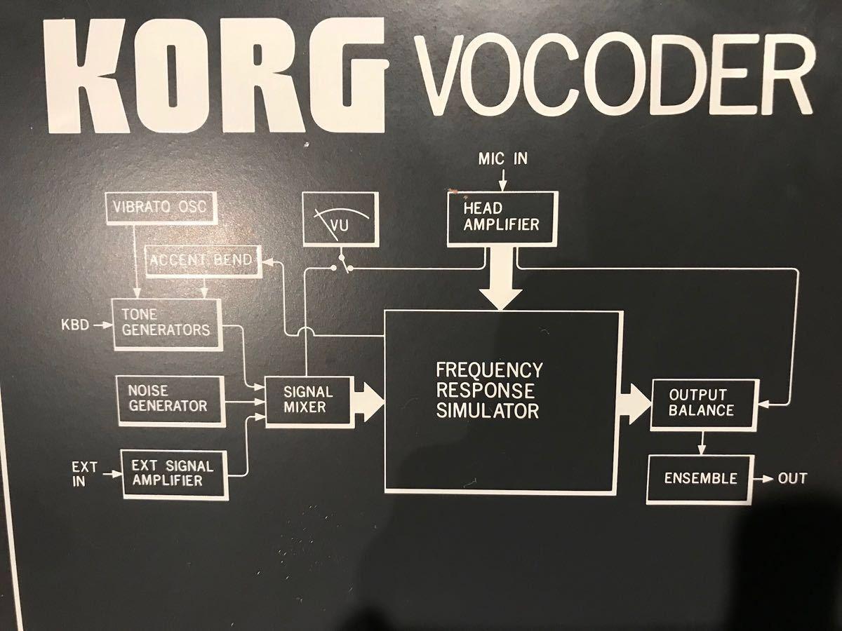 VC-10 KORG製ボコーダー マイク無し 完動品 超美品 国内初のボコーダー製品 超レアアイテム 滅多にない極上の状態 希少価値_画像9