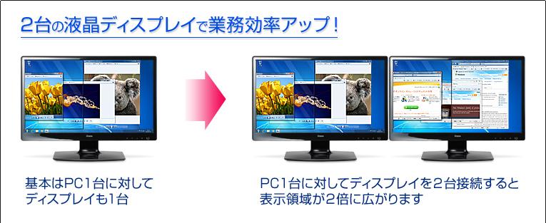 極上品 win10 core i7 メモリ8G 新品SSD240G office2016 ブルーレイ USB3.0 新品電源 強力万能PC ゲーム対応 FF14 マイクラ 大学や事務にも_画像3