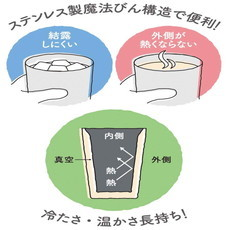 ☆★価格限界!サーモス 真空断熱タンブラー 2個セット 400ml ステンレス JDI-400_画像3