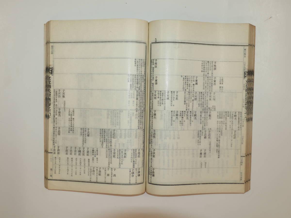 希少 朝鮮 文化柳氏世譜 14冊 古本 a808_画像8