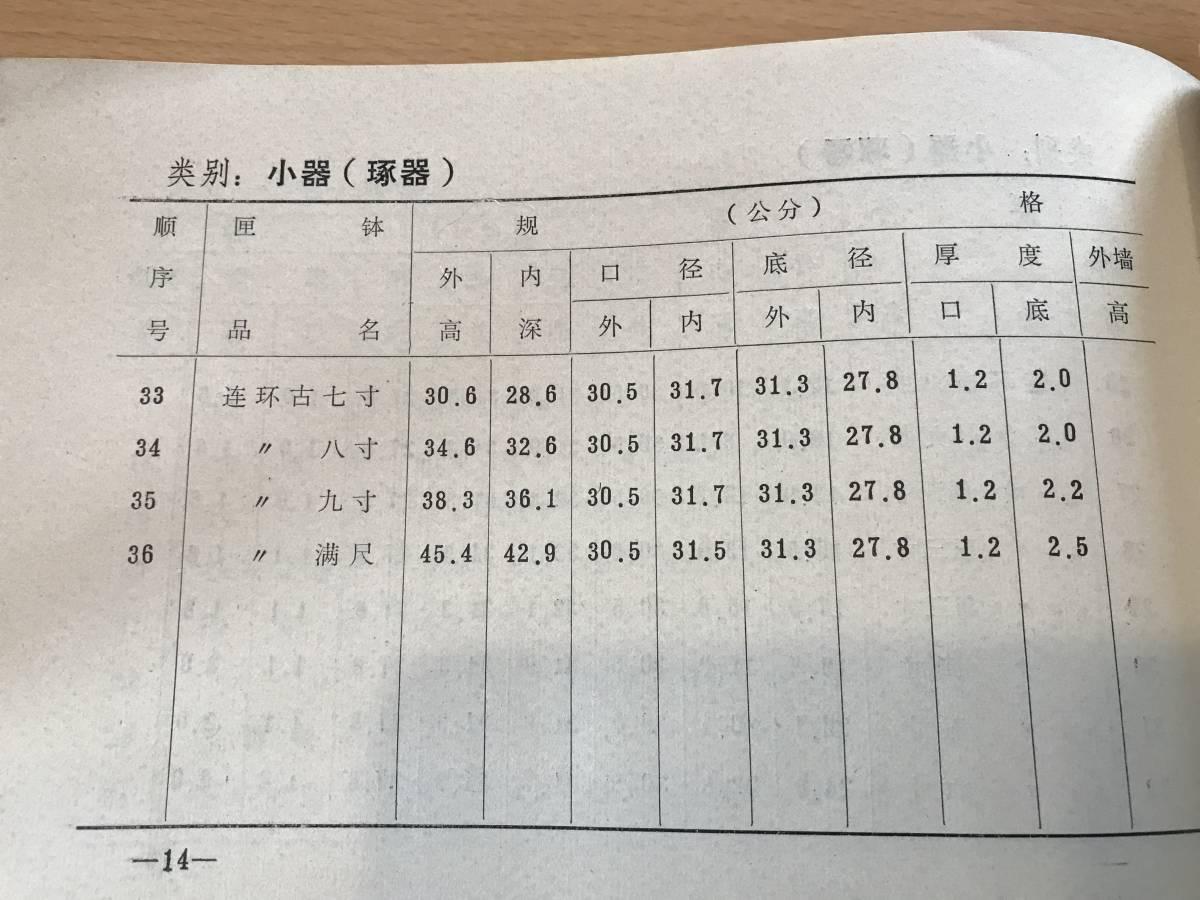 超入手困難 世界初【中国 景徳鎮瓷用匣鉢規格標準】1975年6月 江西省陶瓷工業公司 景徳鎮匣鉢の寸法・規格などが示されている超貴重な資料_光加減で影があります。