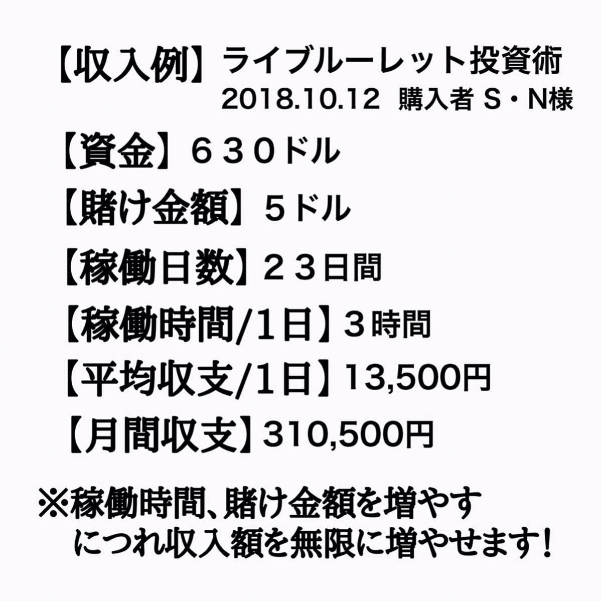 《先着3名様限定》通常価格¥90,000円⇒先着限定価格¥6,980円 完全オリジナル極秘投資術セット 攻略法 仮想通貨 FX 投資 カジノ 副業 0_画像3