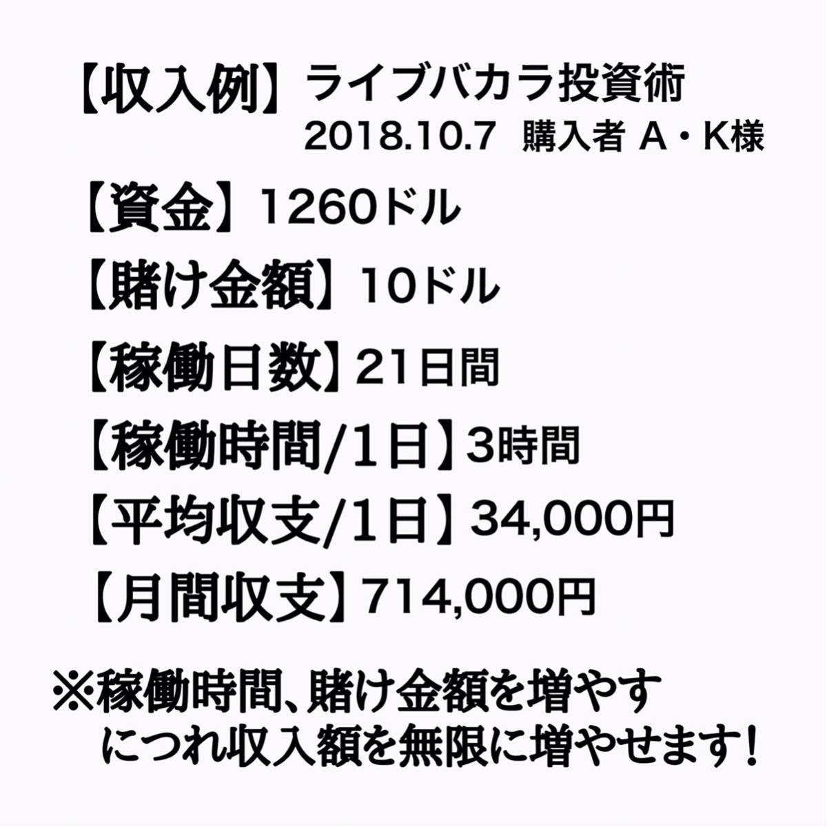 《先着3名様限定》通常価格¥90,000円⇒先着限定価格¥6,980円 完全オリジナル極秘投資術セット 攻略法 仮想通貨 FX 投資 カジノ 副業 0_画像7