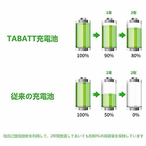 【1円セール】 TYBATT2000mah 8個 単3形充電池 充電式ニッケル水素電池 8本入り 収納ケース2個付き 単三充電池_画像3
