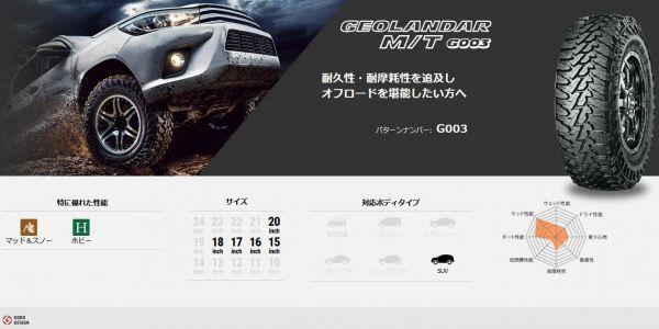 新品■2本価格■YOKOHAMA GEOLANDAR M/T G003 37X12.50R17 LT 124Q D 37/12.50-17 ヨコハマ ジオランダー 夏タイヤ サマータイヤ_画像2