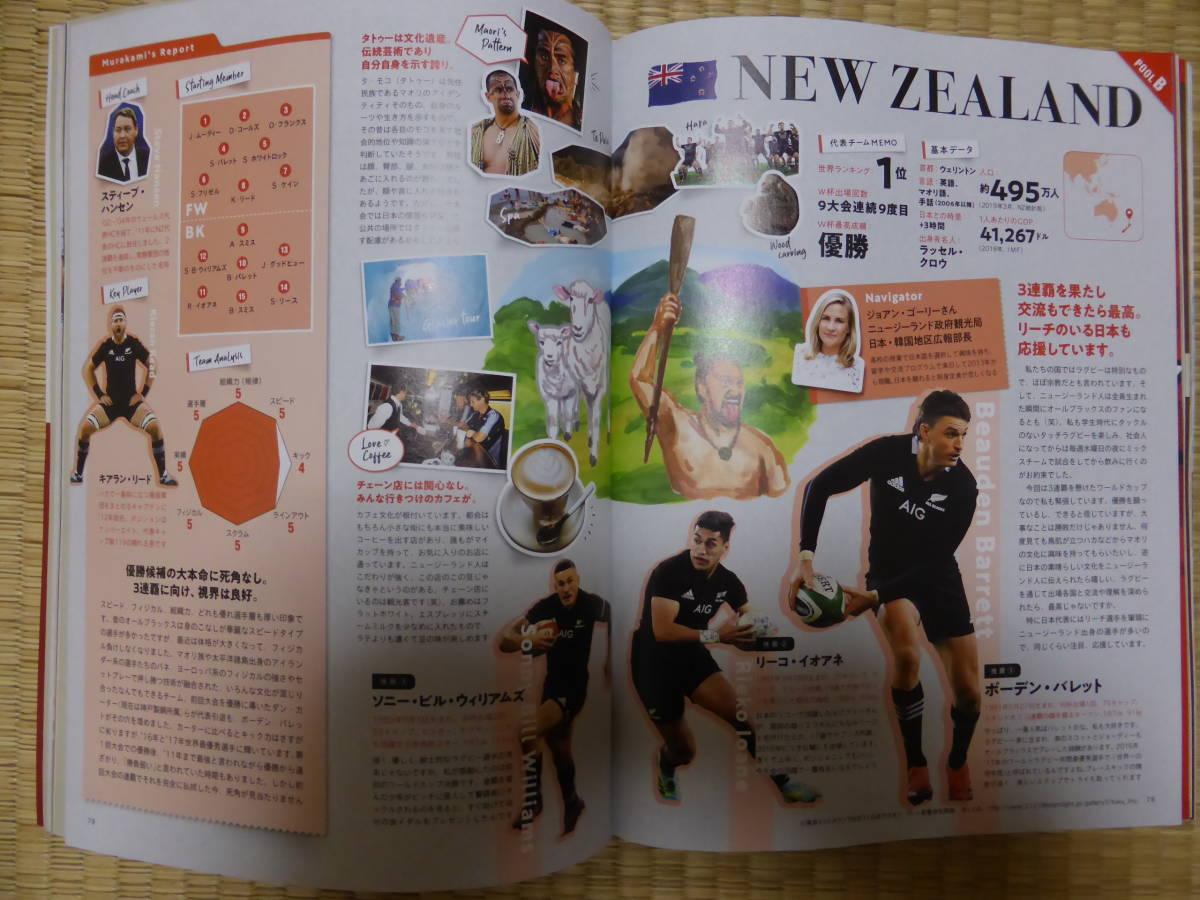 新刊 Number ラグビー日本代表超入門_画像4