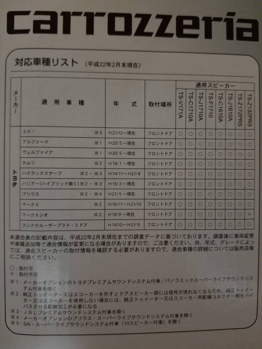 carrozzeria 17cm インナーバッフル UD-K618 トヨタ車用 新品未使用品です!!!_画像3