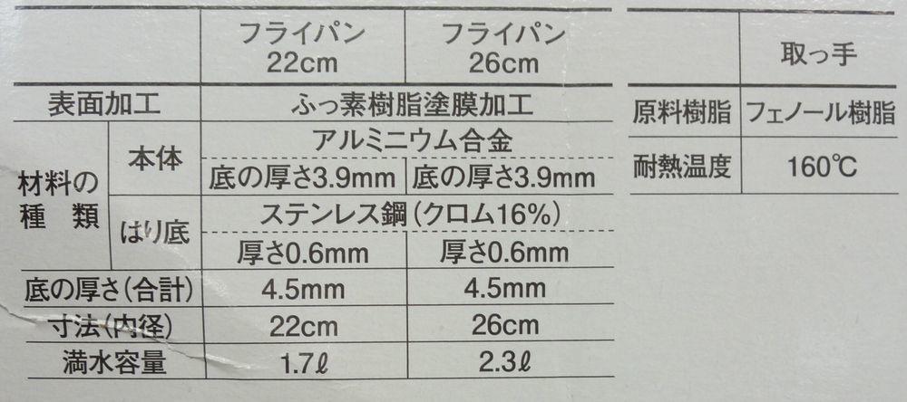 未使用/展示品 T-fal/ティファール ingenio インジニオ・ネオ IHルビー・エクセレンス セット3 フライパンセット 22cm/26cm_画像8