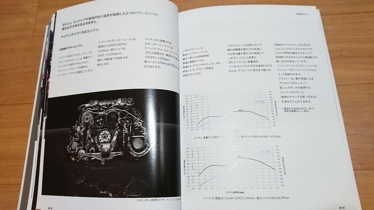ポルシェケイマンカタログ2冊セット 2011年 日本語版_画像5