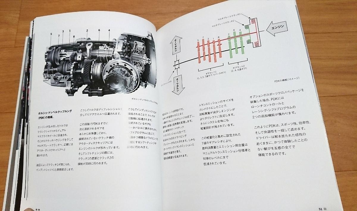 ポルシェケイマンカタログ2冊セット 2011年 日本語版_画像6