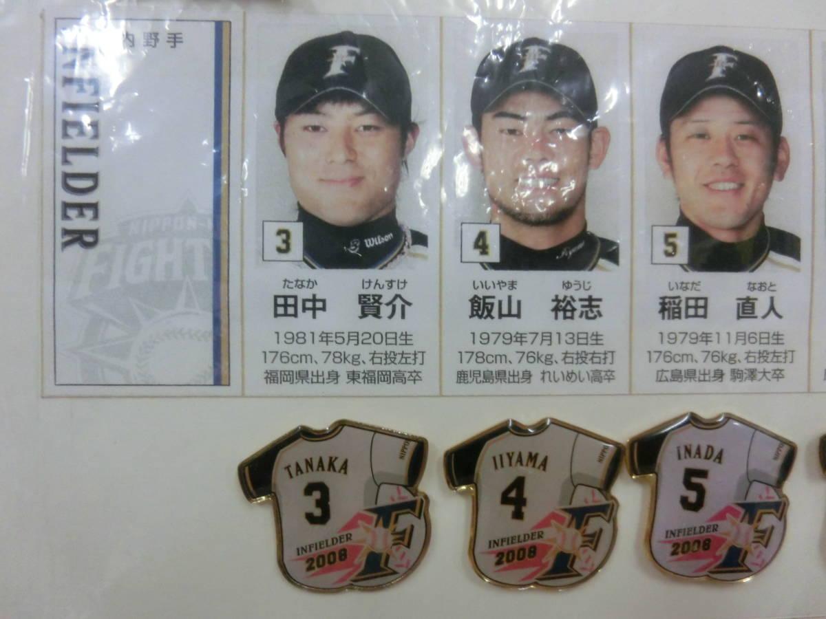 稀少! 手作り!日本ハムファイターズ2008年 選手名鑑パネル! 切り抜き&ピンバッジ フルコンプかはわかりません W54H76(cm)_画像9