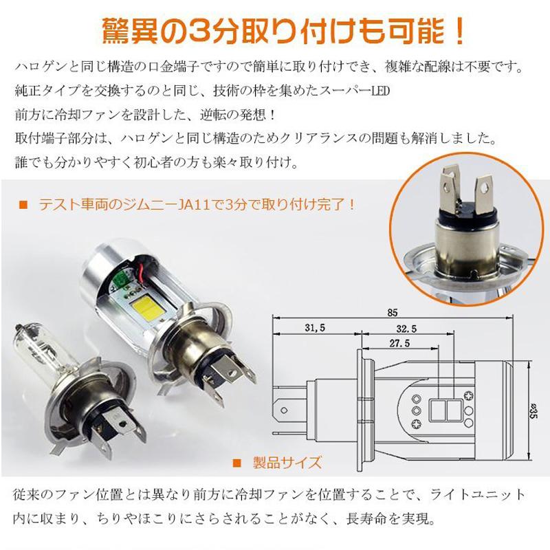 1円スタート!ワンタッチで取り付けLEDヘッドライト H4 Hi/Lo HS1にも対応 6000K 純正に限りなく近づいた逆転発想Plug-in LED 瞬時点灯_画像3