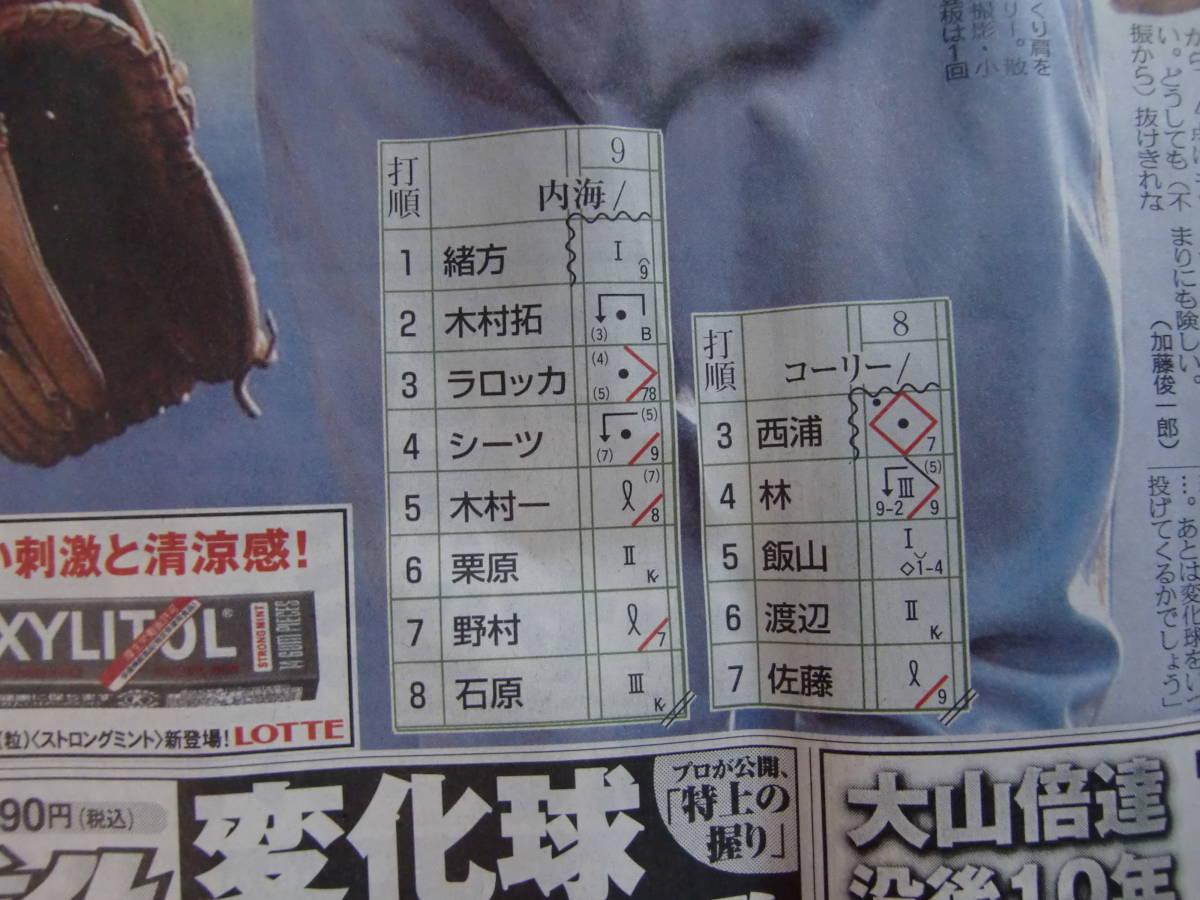 2004 5月 報知新聞 サンケイ 1面 野間口 コーリー 直筆サイン入り_画像8