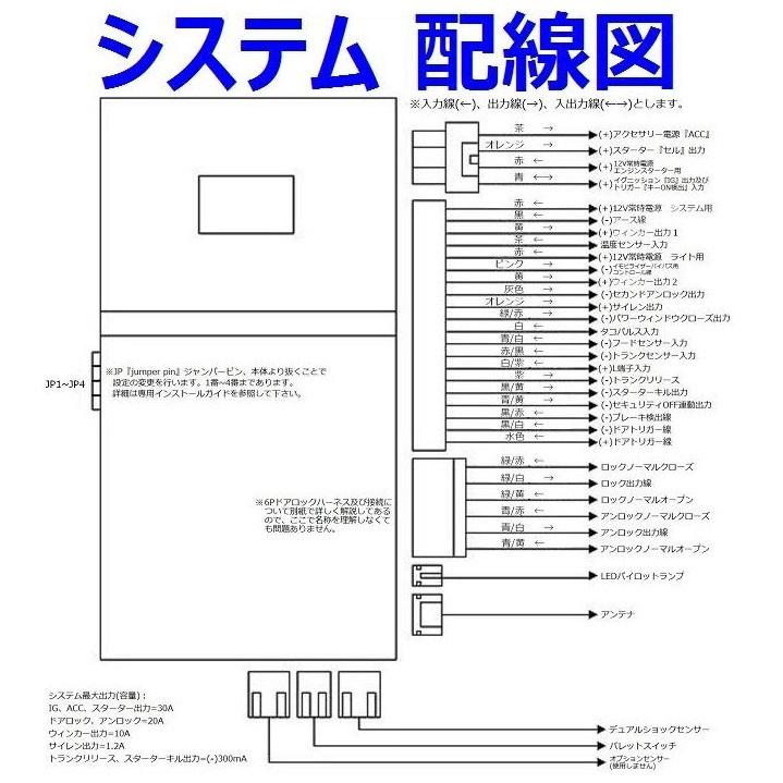フリード(HONDA) GB3 GB4系 配線情報付★リモスタ エンジンスターター エンスタ アラーム キーレス バイパー(VIPER)620Vスキャナー_画像5