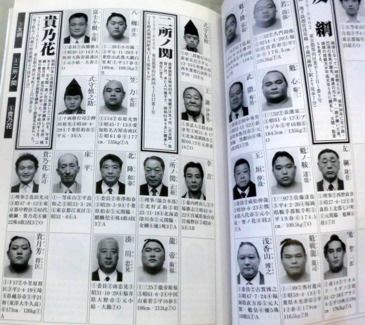 ヤフオク! - 【相撲雑誌】平成24年度大相撲力士名鑑 「相撲...