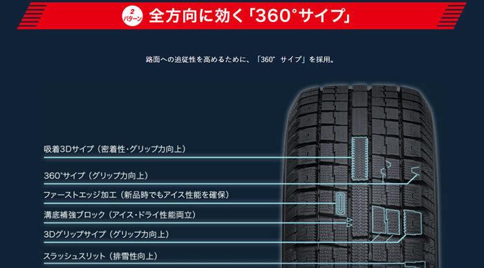 送料無料 スタッドレスSET TOYO GARIT G5 195/55R16 WAREN Exceeder 選べるホイール CR-Z等に_画像4