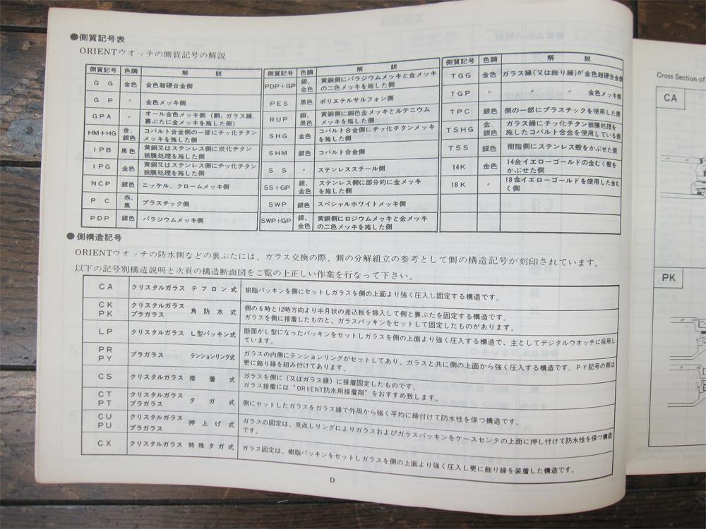 超希少 レア 非売品 1983年 オリエント 腕時計 外装部品カタログ 解説書 竜頭 ガラス 裏蓋パッキン ケース 巻真 品番KB-235_画像3