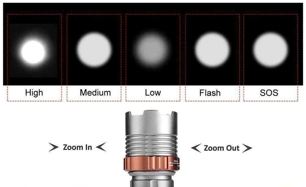 高輝度ハンディLEDフラッシュライト ズームなど多機能EDC USB充電可能 5モード(SOS) 生活防水 凄く明るい 非常用にも便利 新品